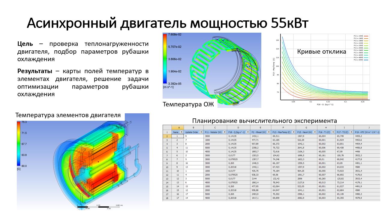 Асинхронный двигатель 55кВт_слайд_1